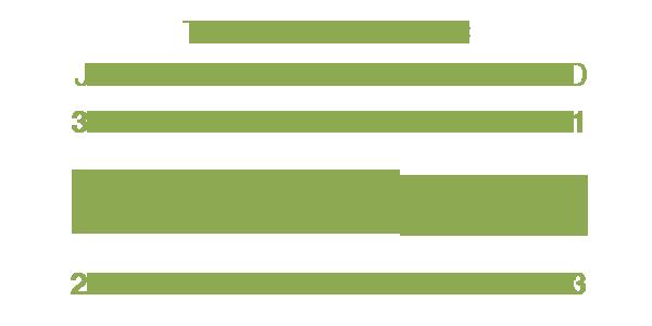 Beste Reisezeit Sansibar – Temperatur in °C | Quelle: de.wikipedia.org/wiki/Sansibar
